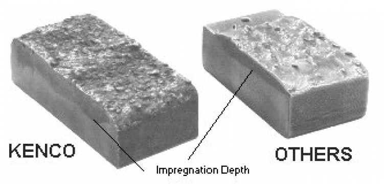 Kenco Tungsten Carbide Impregnation vs Others